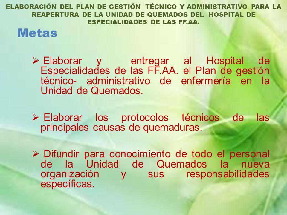 OPORTUNIDADESFORTALEZAS Reapertura de la Unidad de Quemados por parte de los Directivos del Hospital de Especialidades de las FF.AA.