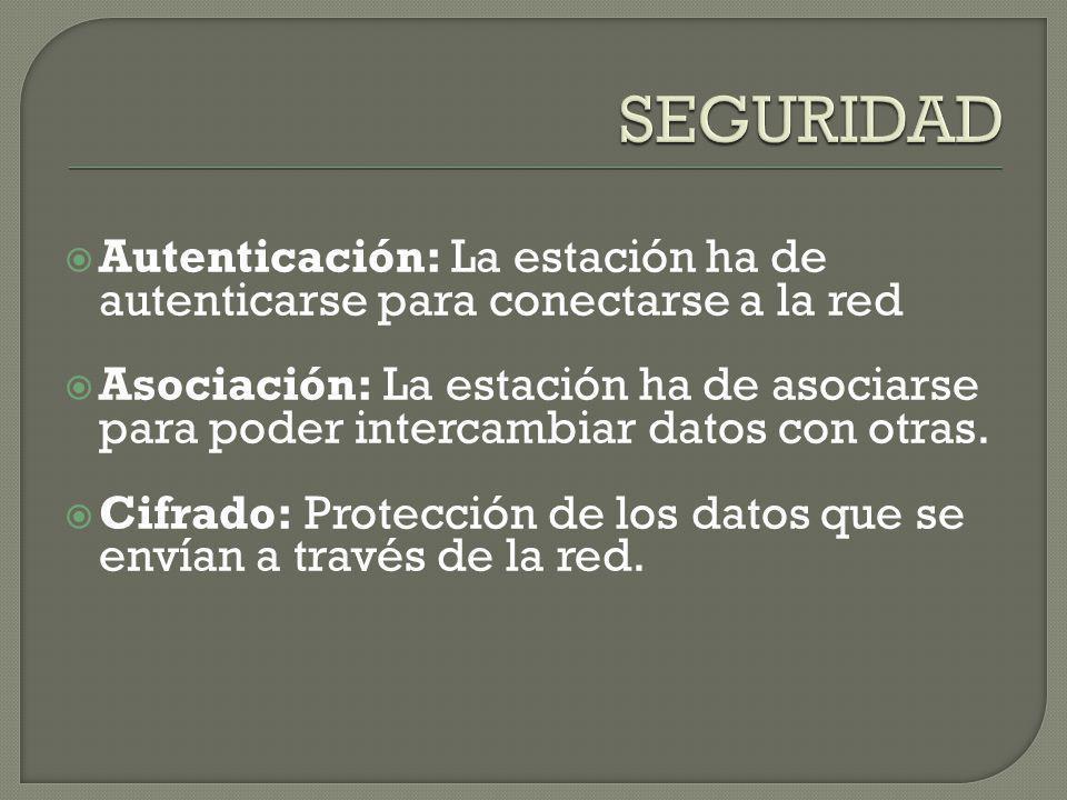 NodoPunto Acceso Beacon Association Req El AP acepta al Nodo.