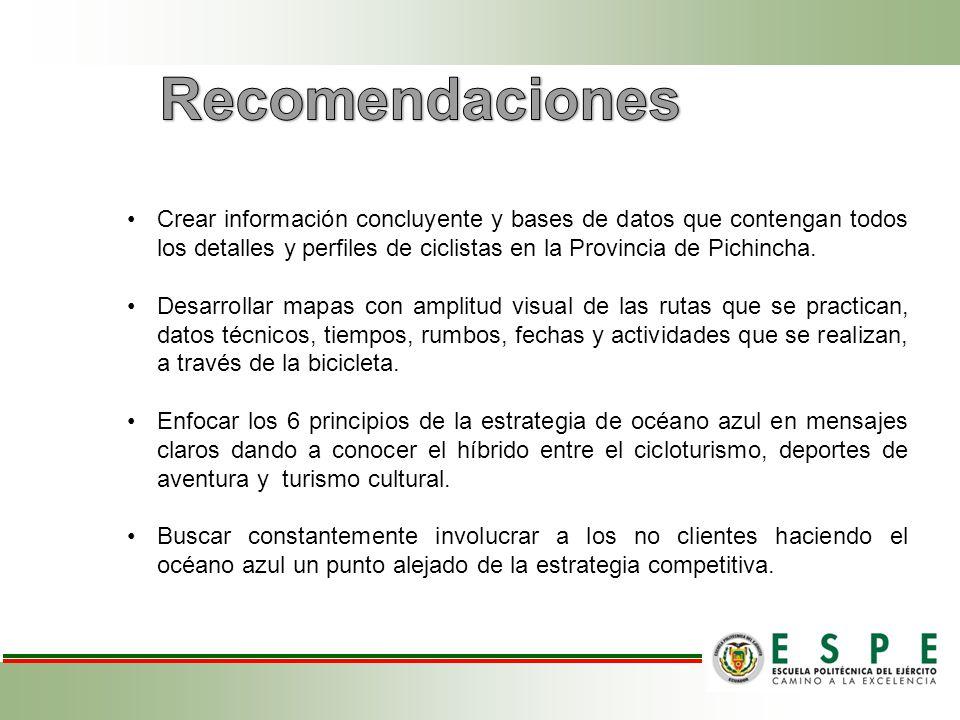Crear información concluyente y bases de datos que contengan todos los detalles y perfiles de ciclistas en la Provincia de Pichincha.
