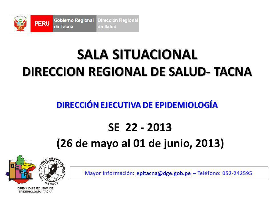 SALA SITUACIONAL DIRECCION REGIONAL DE SALUD- TACNA SE 22 - 2013 (26 de mayo al 01 de junio, 2013) Mayor información: epitacna@dge.gob.pe – Teléfono: 052-242595epitacna@dge.gob.pe DIRECCIÓN EJECUTIVA DE EPIDEMIOLOGÍA
