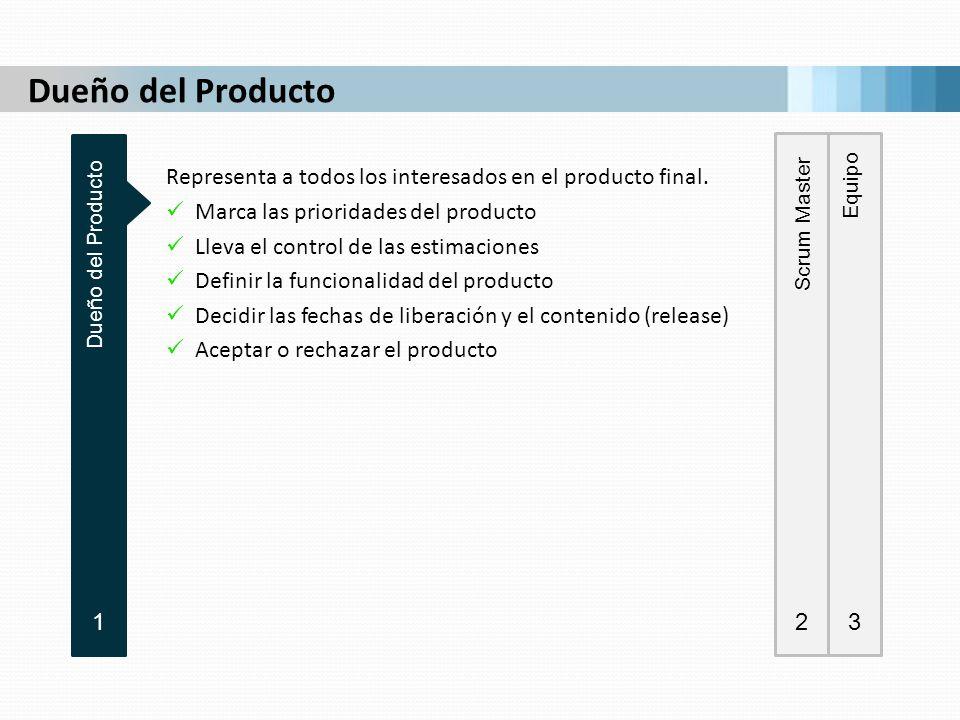 Representa a todos los interesados en el producto final. Marca las prioridades del producto Lleva el control de las estimaciones Definir la funcionali