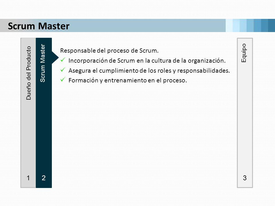 Responsable del proceso de Scrum. Incorporación de Scrum en la cultura de la organización. Asegura el cumplimiento de los roles y responsabilidades. F