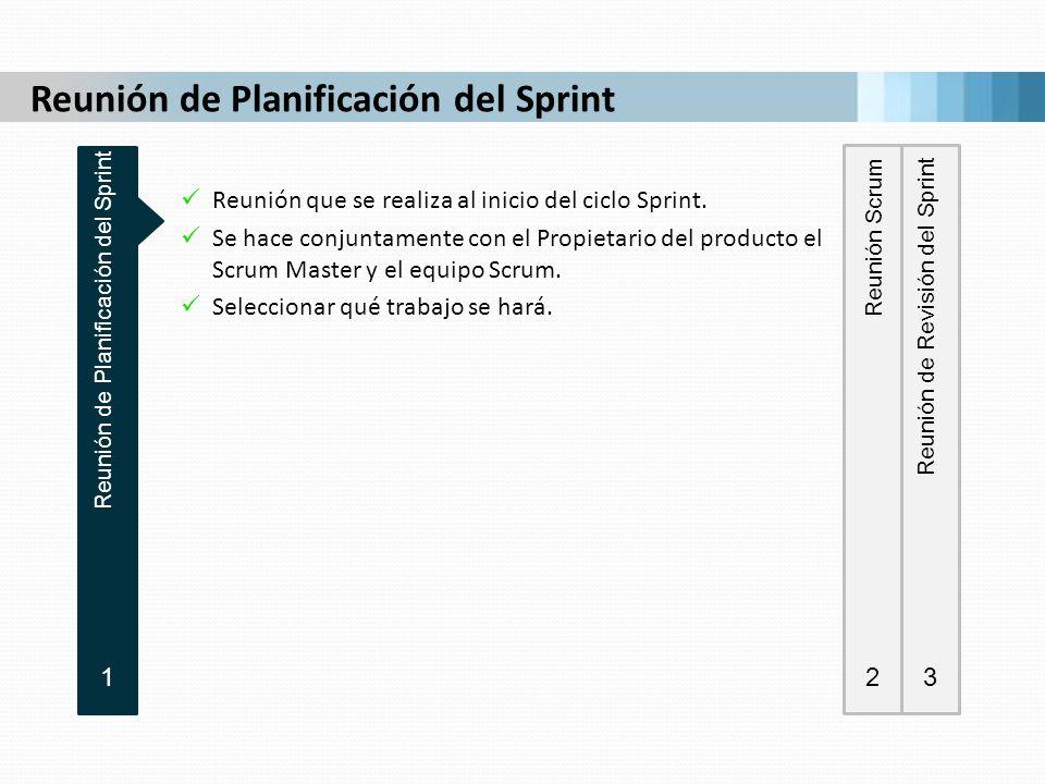 Reunión que se realiza al inicio del ciclo Sprint. Se hace conjuntamente con el Propietario del producto el Scrum Master y el equipo Scrum. Selecciona