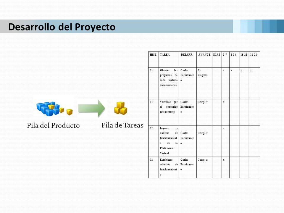 Desarrollo del Proyecto Pila del Producto Pila de Tareas HIST.TAREA DESARR. AVANCEDIAS1-78-1415-2116-22 01 Obtener las preguntas de cada materia docum