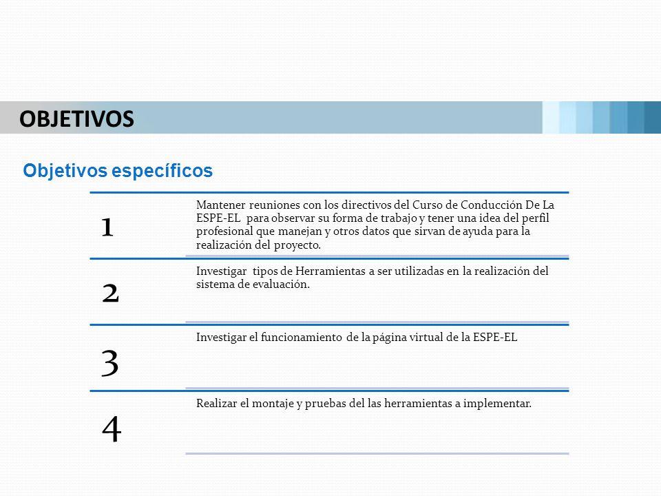 Objetivos específicos OBJETIVOS 1 Mantener reuniones con los directivos del Curso de Conducción De La ESPE-EL para observar su forma de trabajo y tene