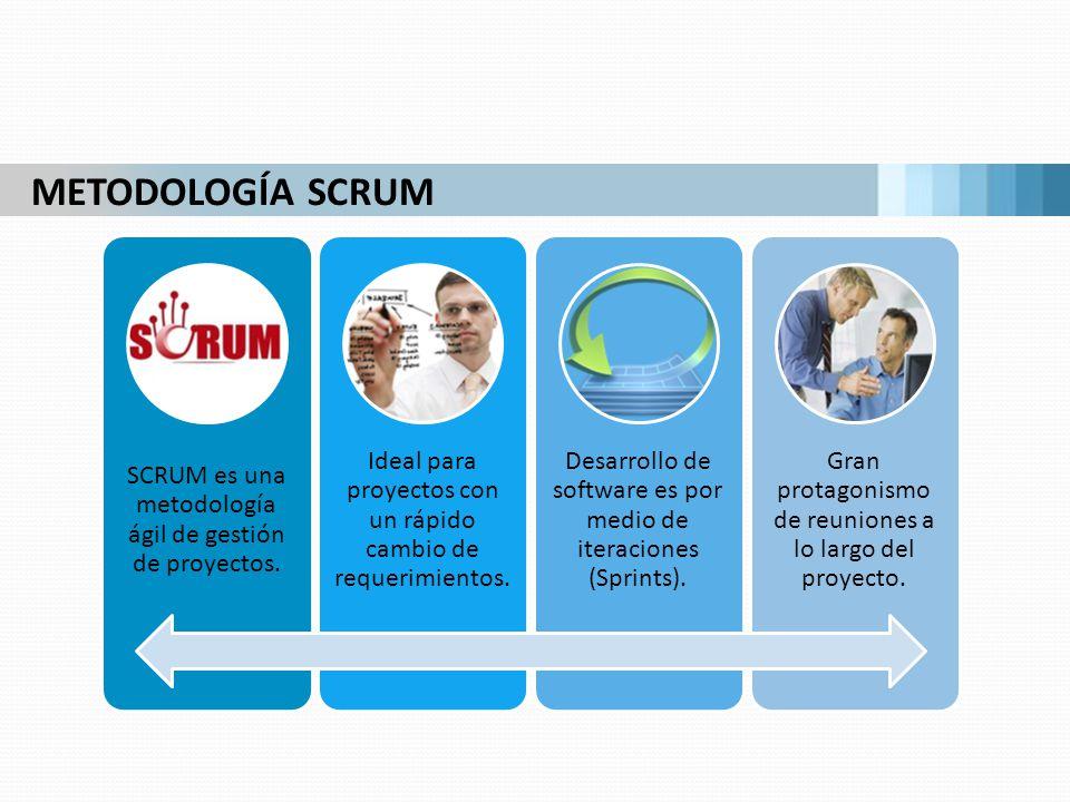 METODOLOGÍA SCRUM SCRUM es una metodología ágil de gestión de proyectos. Ideal para proyectos con un rápido cambio de requerimientos. Desarrollo de so