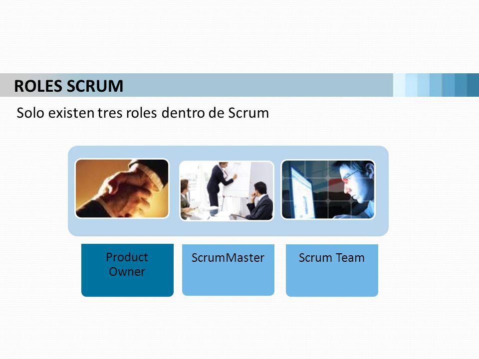 ROLES SCRUM Solo existen tres roles dentro de Scrum Product Owner ScrumMaster Scrum Team