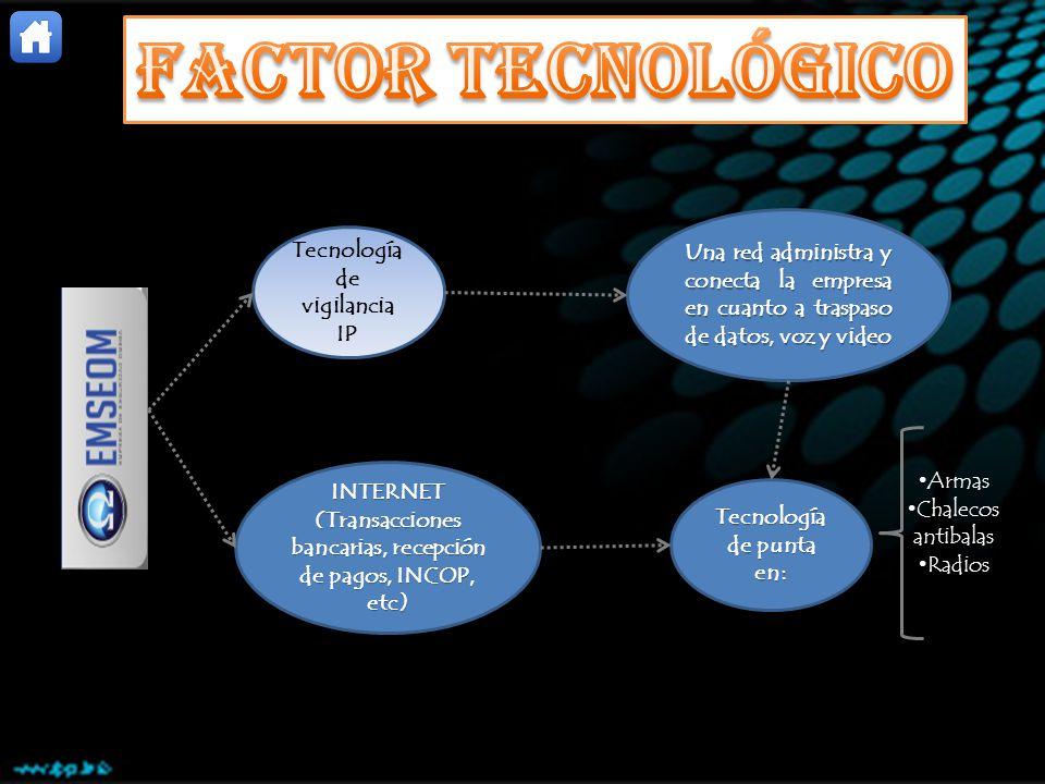 Una red administra y conecta la empresa en cuanto a traspaso de datos, voz y video INTERNET (Transacciones bancarias, recepción de pagos, INCOP, etc) Tecnología de vigilancia IP Tecnología de punta en: Armas Chalecos antibalas Radios
