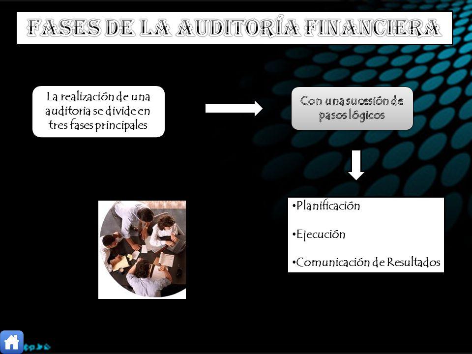 La realización de una auditoria se divide en tres fases principales Planificación Ejecución Comunicación de Resultados