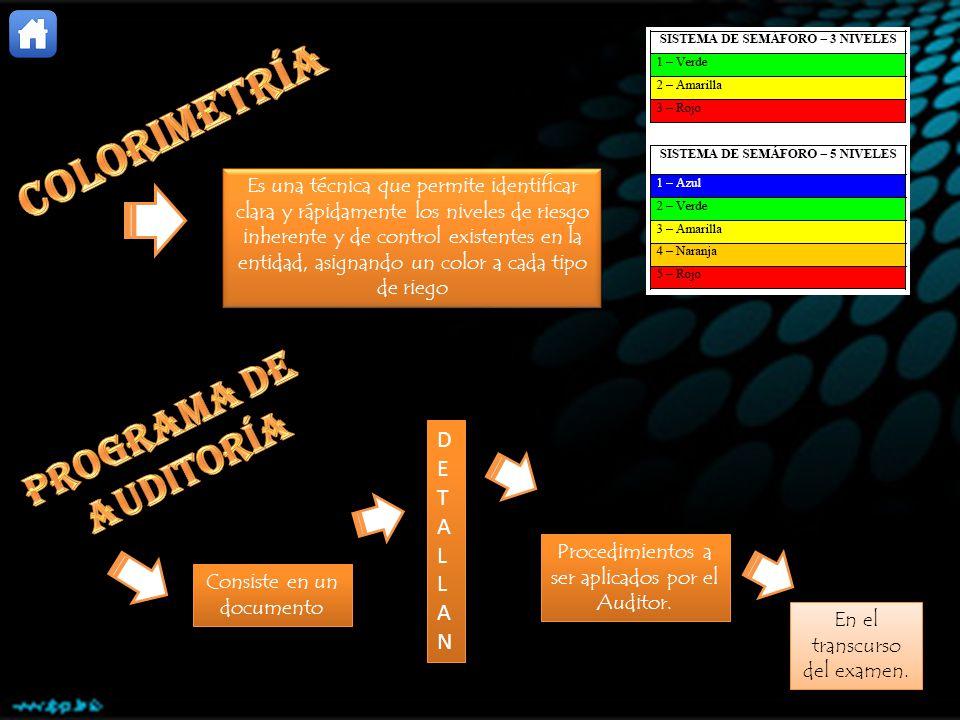 Es una técnica que permite identificar clara y rápidamente los niveles de riesgo inherente y de control existentes en la entidad, asignando un color a cada tipo de riego DETALLANDETALLAN DETALLANDETALLAN Procedimientos a ser aplicados por el Auditor.