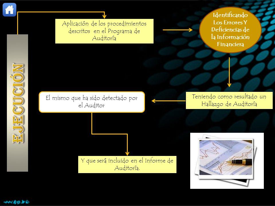 Aplicación de los procedimientos descritos en el Programa de Auditoría El mismo que ha sido detectado por el Auditor Identificando Los Errores Y Deficiencias de la Información Financiera Y que será incluido en el Informe de Auditoría.