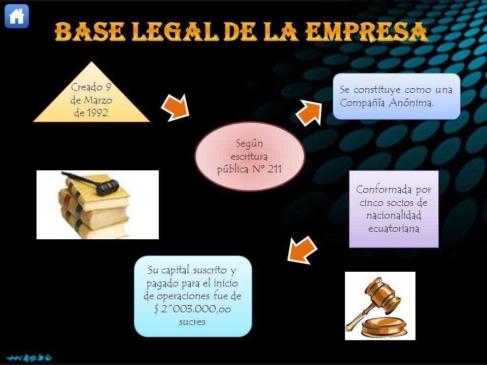 PORTAL DE COMPRAS PÚBLICAS (INCOP) Todas las entidades del sector público y privado que manejen recursos públicos.