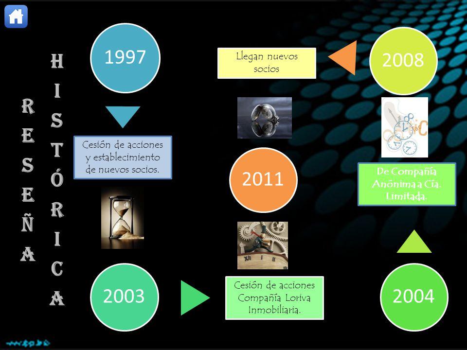 1997 200320042008 2011 Cesión de acciones y establecimiento de nuevos socios.