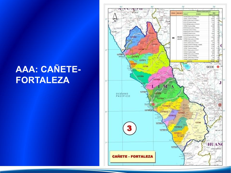 AAA: CAÑETE- FORTALEZA