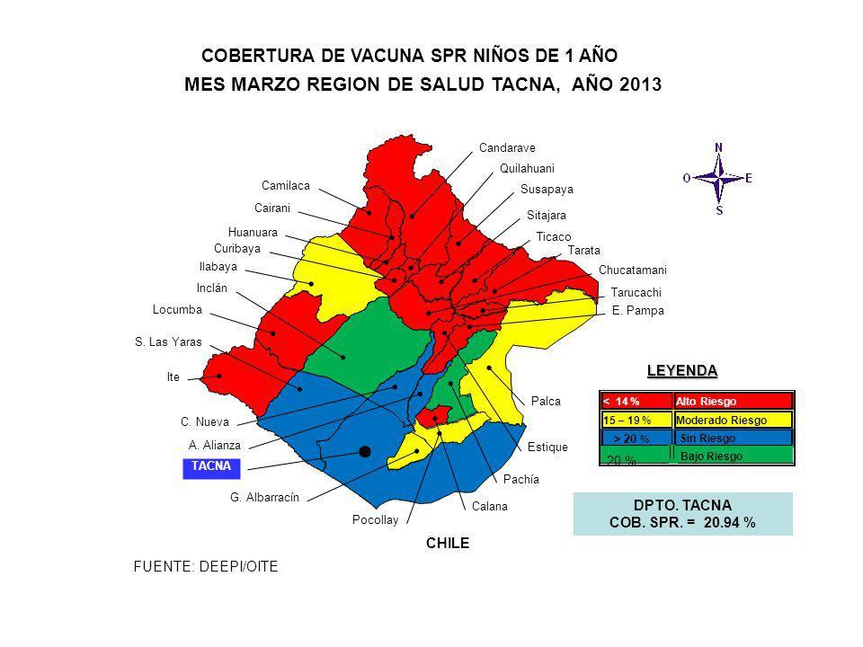 FUENTE: DEEPI/OITE CHILE LEYENDA Candarave Camilaca Cairani Huanuara Ilabaya Locumba Ite Inclán Curibaya Quilahuani Susapaya Sitajara Ticaco Tarata C.