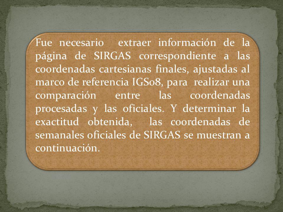 Fue necesario extraer información de la página de SIRGAS correspondiente a las coordenadas cartesianas finales, ajustadas al marco de referencia IGS08