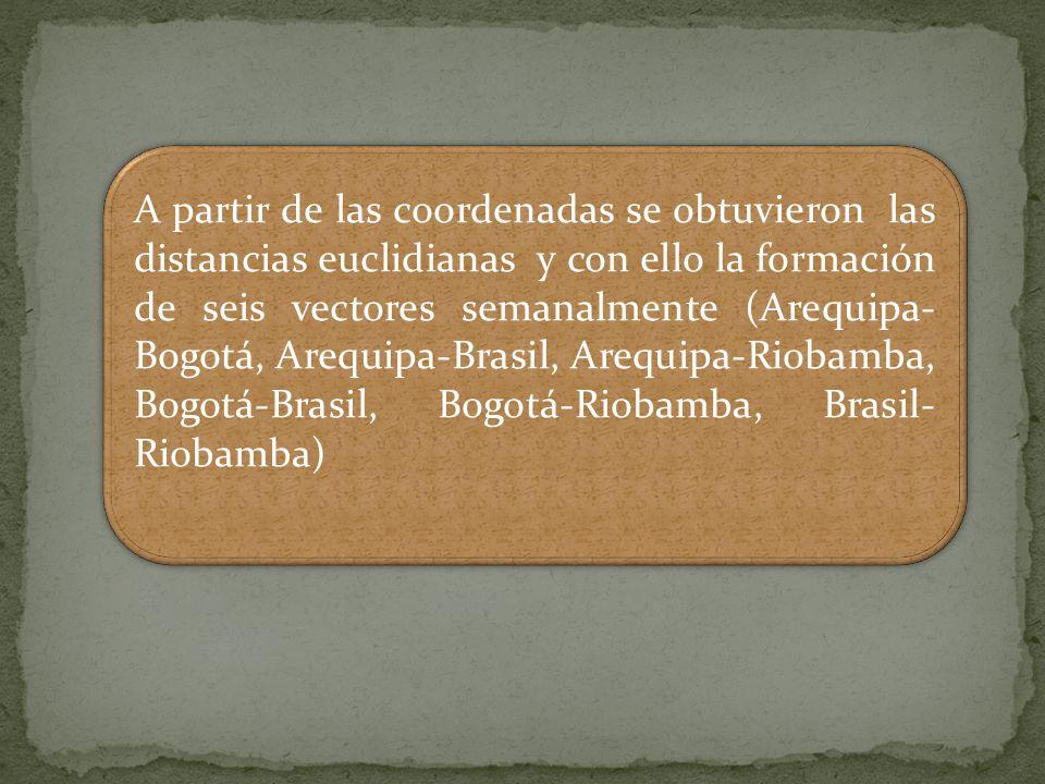 A partir de las coordenadas se obtuvieron las distancias euclidianas y con ello la formación de seis vectores semanalmente (Arequipa- Bogotá, Arequipa