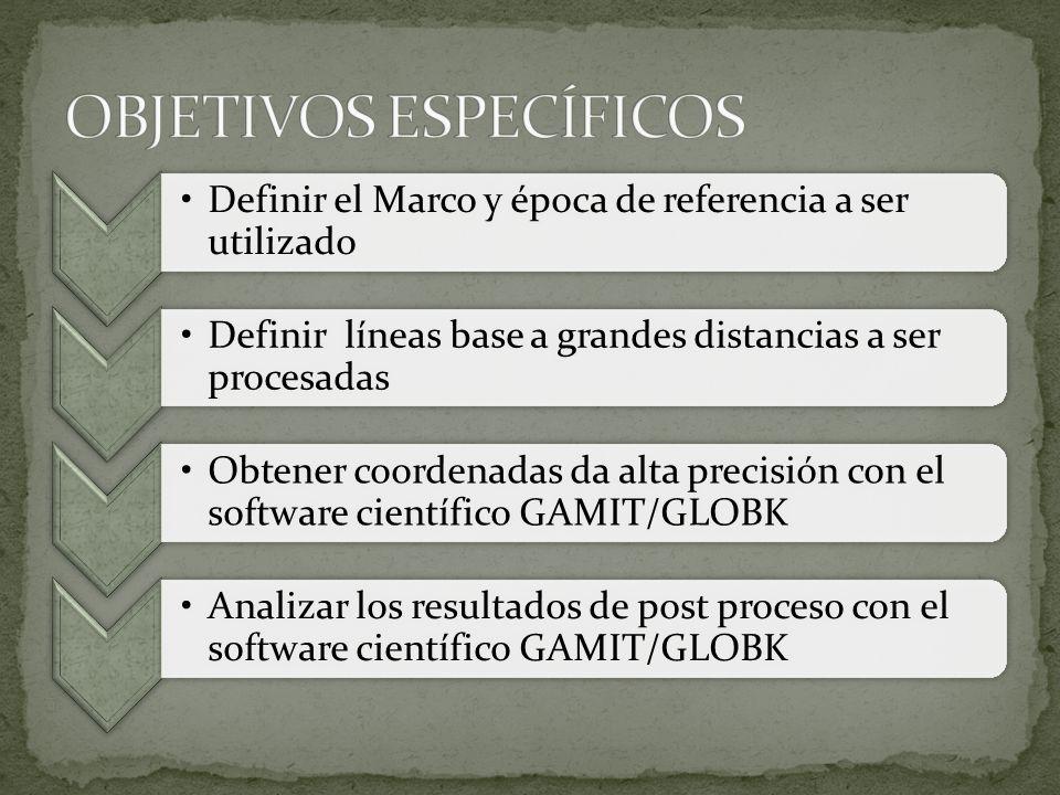 Definir el Marco y época de referencia a ser utilizado Definir líneas base a grandes distancias a ser procesadas Obtener coordenadas da alta precisión