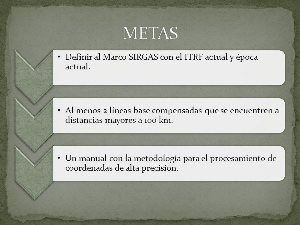 Definir al Marco SIRGAS con el ITRF actual y época actual. Al menos 2 líneas base compensadas que se encuentren a distancias mayores a 100 km. Un manu