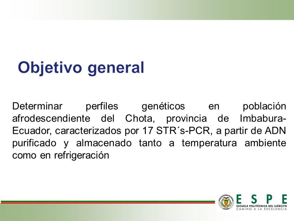 Determinar perfiles genéticos en población afrodescendiente del Chota, provincia de Imbabura- Ecuador, caracterizados por 17 STR´s-PCR, a partir de AD