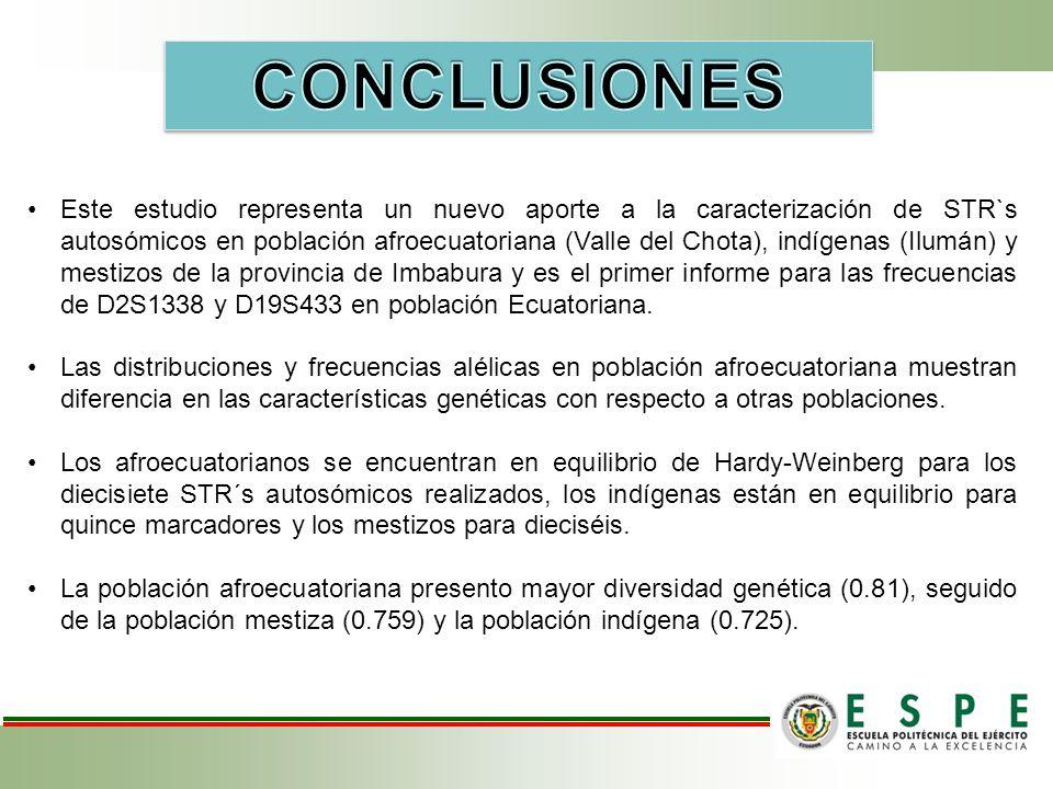 Este estudio representa un nuevo aporte a la caracterización de STR`s autosómicos en población afroecuatoriana (Valle del Chota), indígenas (Ilumán) y