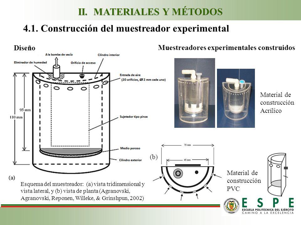 4.1. Construcción del muestreador experimental Esquema del muestreador: (a) vista tridimensional y vista lateral, y (b) vista de planta (Agranovski, A