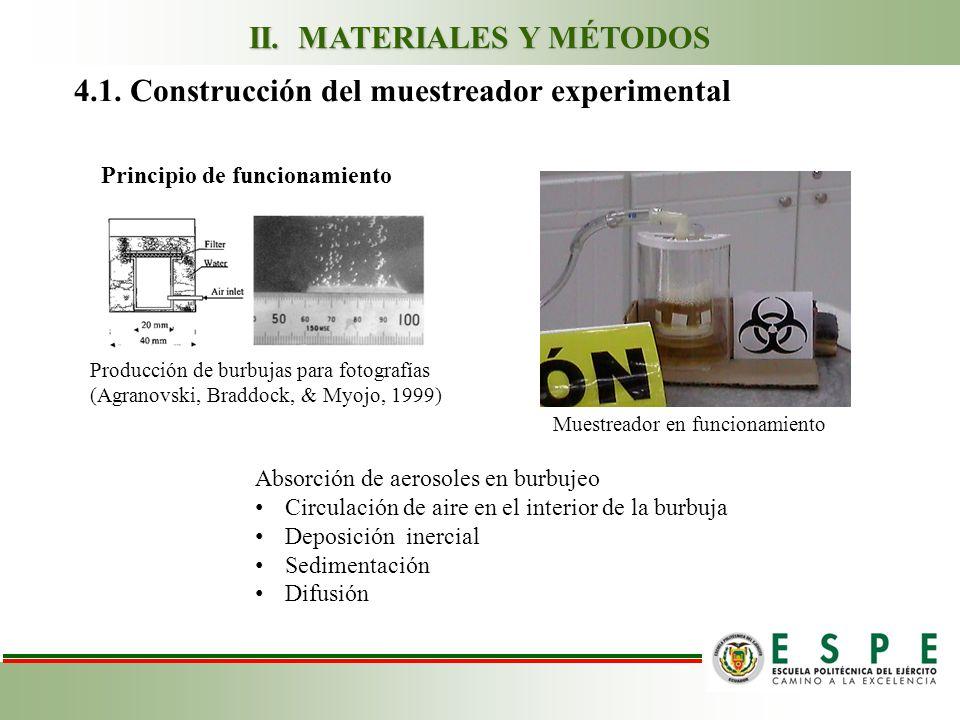 4.1. Construcción del muestreador experimental Producción de burbujas para fotografías (Agranovski, Braddock, & Myojo, 1999) Absorción de aerosoles en