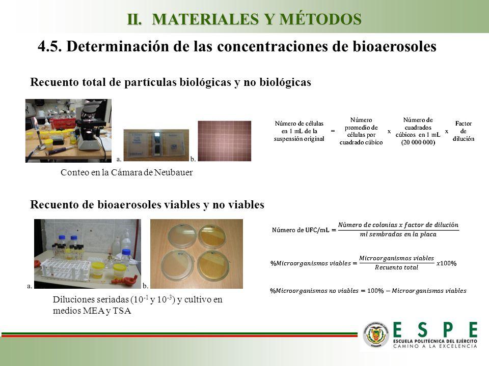 4.5. Determinación de las concentraciones de bioaerosoles Recuento total de partículas biológicas y no biológicas Recuento de bioaerosoles viables y n
