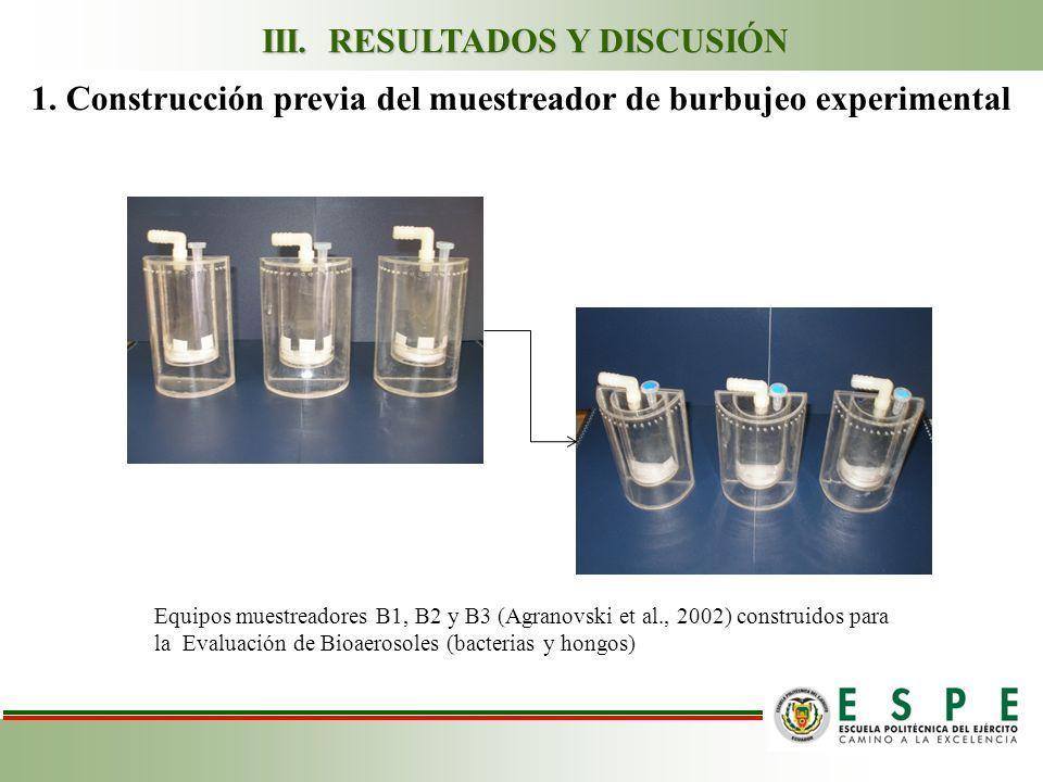 III.RESULTADOS Y DISCUSIÓN 1.