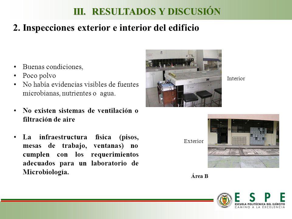 2. Inspecciones exterior e interior del edificio Buenas condiciones, Poco polvo No había evidencias visibles de fuentes microbianas, nutrientes o agua