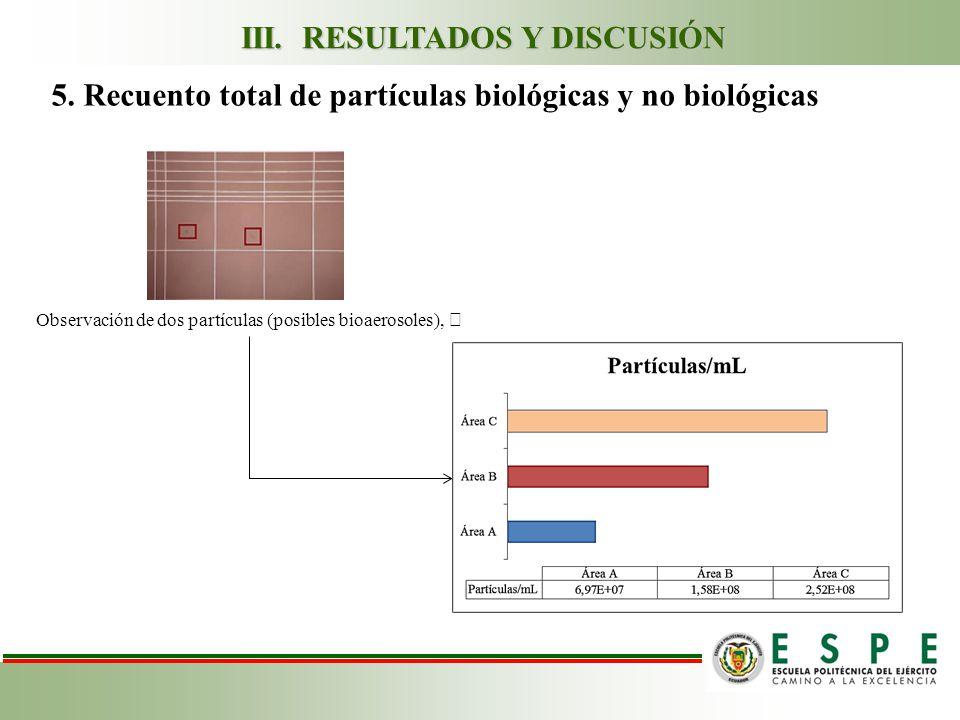 5. Recuento total de partículas biológicas y no biológicas Observación de dos partículas (posibles bioaerosoles), III. RESULTADOS Y DISCUSIÓN