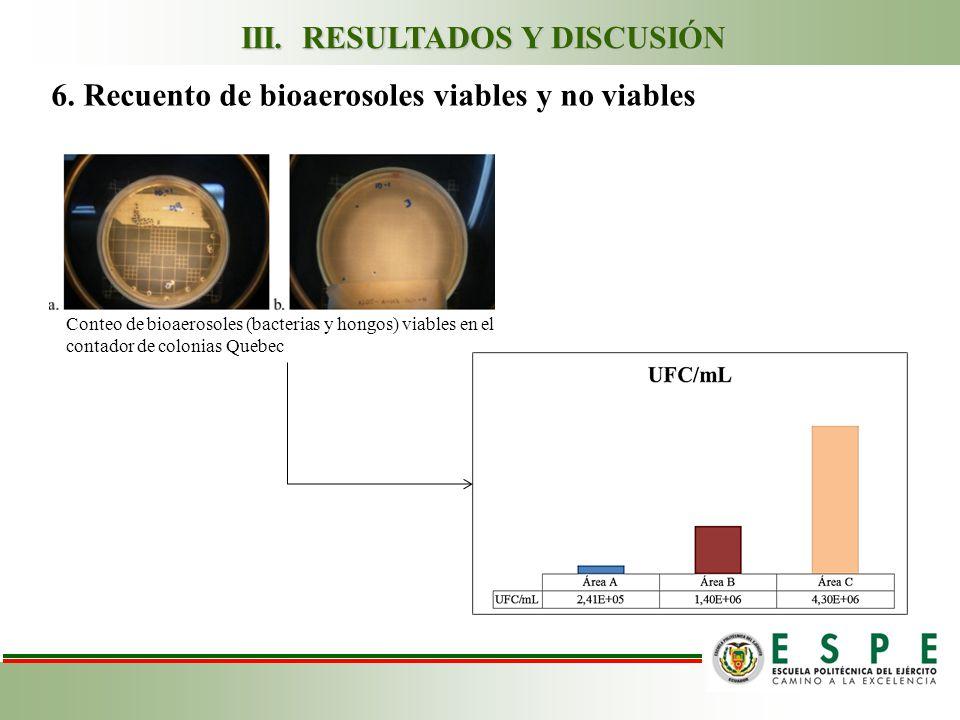 6. Recuento de bioaerosoles viables y no viables Conteo de bioaerosoles (bacterias y hongos) viables en el contador de colonias Quebec III. RESULTADOS