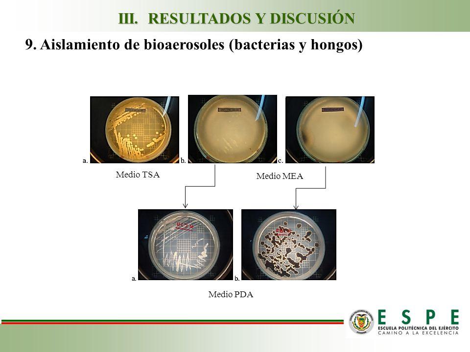 9.Aislamiento de bioaerosoles (bacterias y hongos) Medio TSA Medio MEA Medio PDA III.