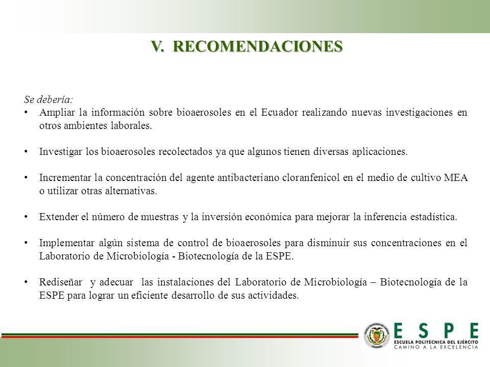 V. RECOMENDACIONES Se debería: Ampliar la información sobre bioaerosoles en el Ecuador realizando nuevas investigaciones en otros ambientes laborales.