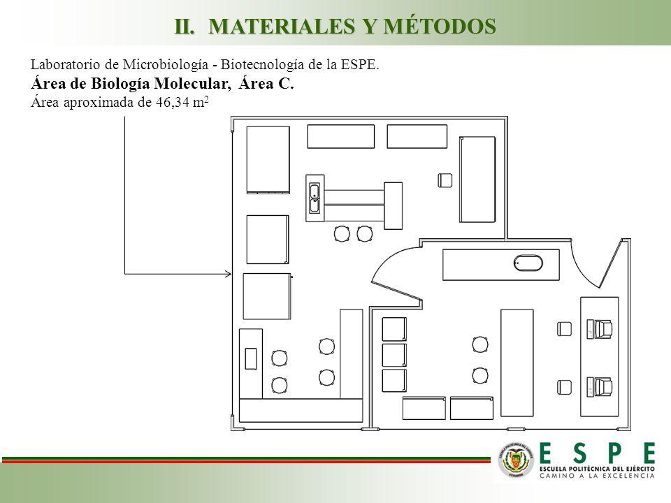 Laboratorio de Microbiología - Biotecnología de la ESPE.