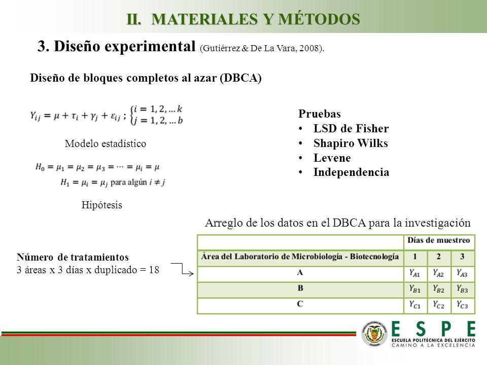 3.Diseño experimental (Gutiérrez & De La Vara, 2008).