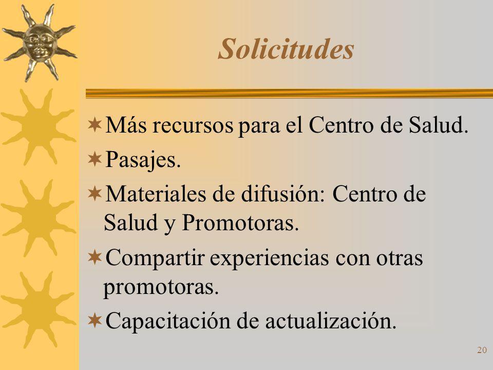 20 Solicitudes Más recursos para el Centro de Salud.