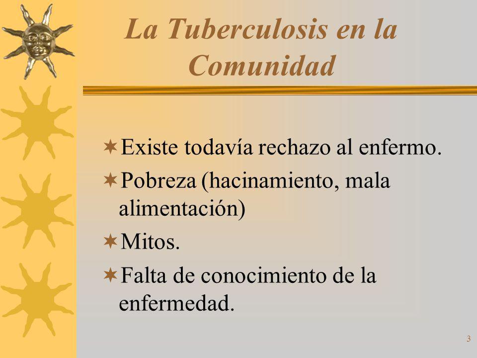 3 La Tuberculosis en la Comunidad Existe todavía rechazo al enfermo.