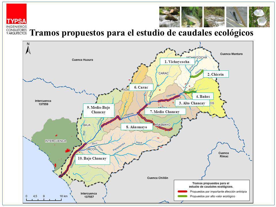 Tramos propuestos para el estudio de caudales ecológicos 7.