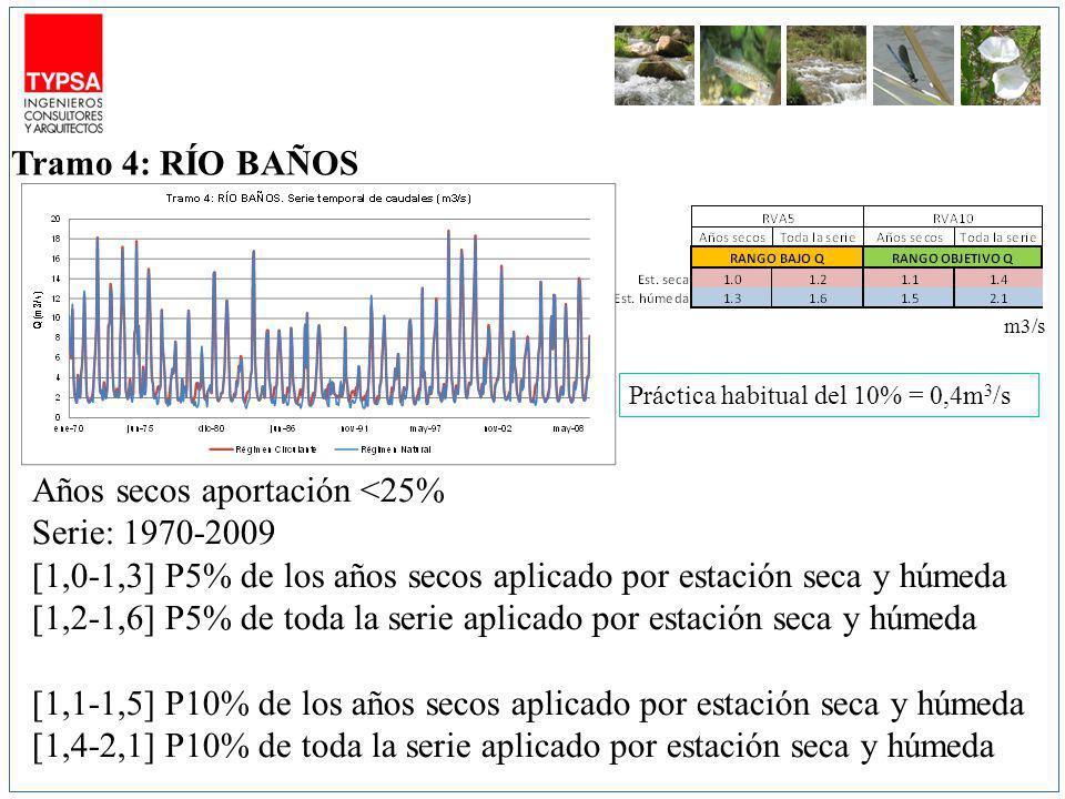 m3/s Años secos aportación <25% Serie: 1970-2009 [1,0-1,3] P5% de los años secos aplicado por estación seca y húmeda [1,2-1,6] P5% de toda la serie aplicado por estación seca y húmeda [1,1-1,5] P10% de los años secos aplicado por estación seca y húmeda [1,4-2,1] P10% de toda la serie aplicado por estación seca y húmeda Tramo 4: RÍO BAÑOS Práctica habitual del 10% = 0,4m 3 /s