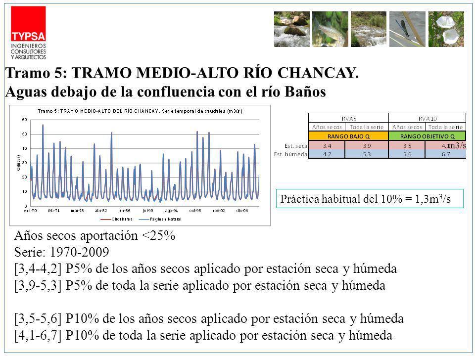 m3/s Años secos aportación <25% Serie: 1970-2009 [3,4-4,2] P5% de los años secos aplicado por estación seca y húmeda [3,9-5,3] P5% de toda la serie aplicado por estación seca y húmeda [3,5-5,6] P10% de los años secos aplicado por estación seca y húmeda [4,1-6,7] P10% de toda la serie aplicado por estación seca y húmeda Tramo 5: TRAMO MEDIO-ALTO RÍO CHANCAY.