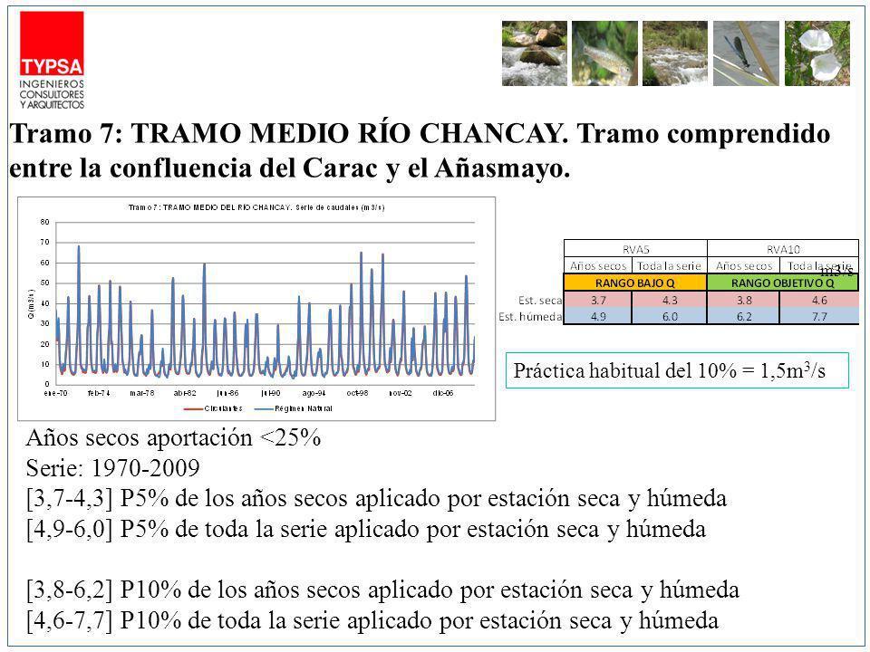 m3/s Años secos aportación <25% Serie: 1970-2009 [3,7-4,3] P5% de los años secos aplicado por estación seca y húmeda [4,9-6,0] P5% de toda la serie aplicado por estación seca y húmeda [3,8-6,2] P10% de los años secos aplicado por estación seca y húmeda [4,6-7,7] P10% de toda la serie aplicado por estación seca y húmeda Tramo 7: TRAMO MEDIO RÍO CHANCAY.