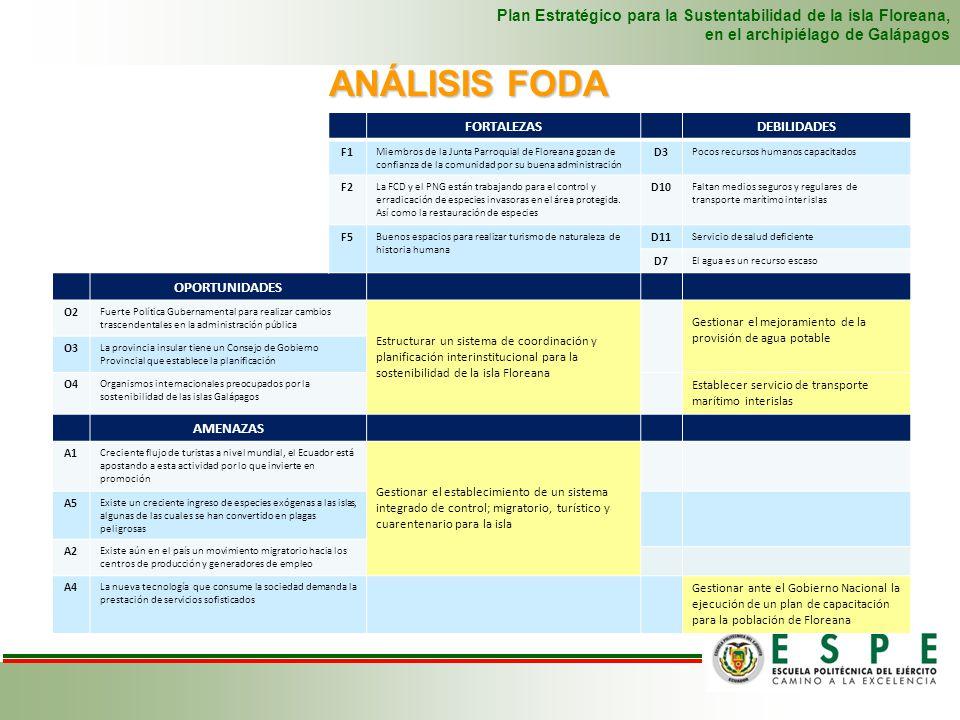 ANÁLISIS FODA Plan Estratégico para la Sustentabilidad de la isla Floreana, en el archipiélago de Galápagos FORTALEZASDEBILIDADES F1 Miembros de la Ju