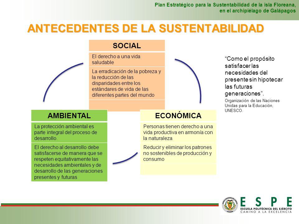 ANTECEDENTES DE LA SUSTENTABILIDAD Plan Estratégico para la Sustentabilidad de la isla Floreana, en el archipiélago de Galápagos Como el propósito sat