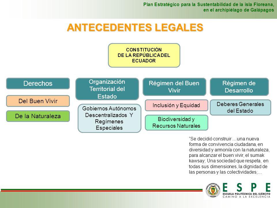 ANTECEDENTES LEGALES Plan Estratégico para la Sustentabilidad de la isla Floreana, en el archipiélago de Galápagos Se decidió construir …una nueva for