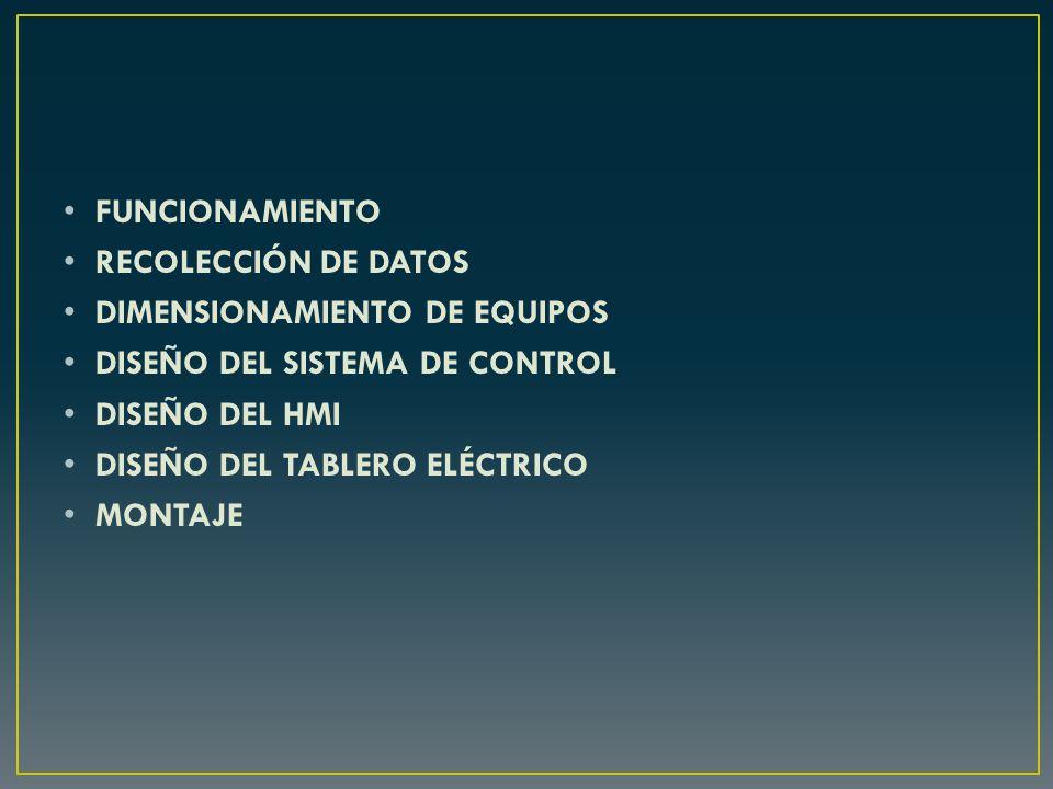 FUNCIONAMIENTO RECOLECCIÓN DE DATOS DIMENSIONAMIENTO DE EQUIPOS DISEÑO DEL SISTEMA DE CONTROL DISEÑO DEL HMI DISEÑO DEL TABLERO ELÉCTRICO MONTAJE