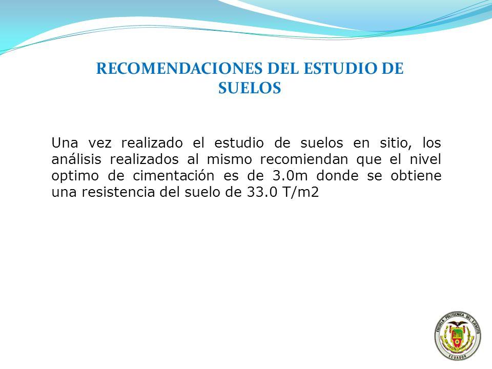 RECOMENDACIONES DEL ESTUDIO DE SUELOS Una vez realizado el estudio de suelos en sitio, los análisis realizados al mismo recomiendan que el nivel optim