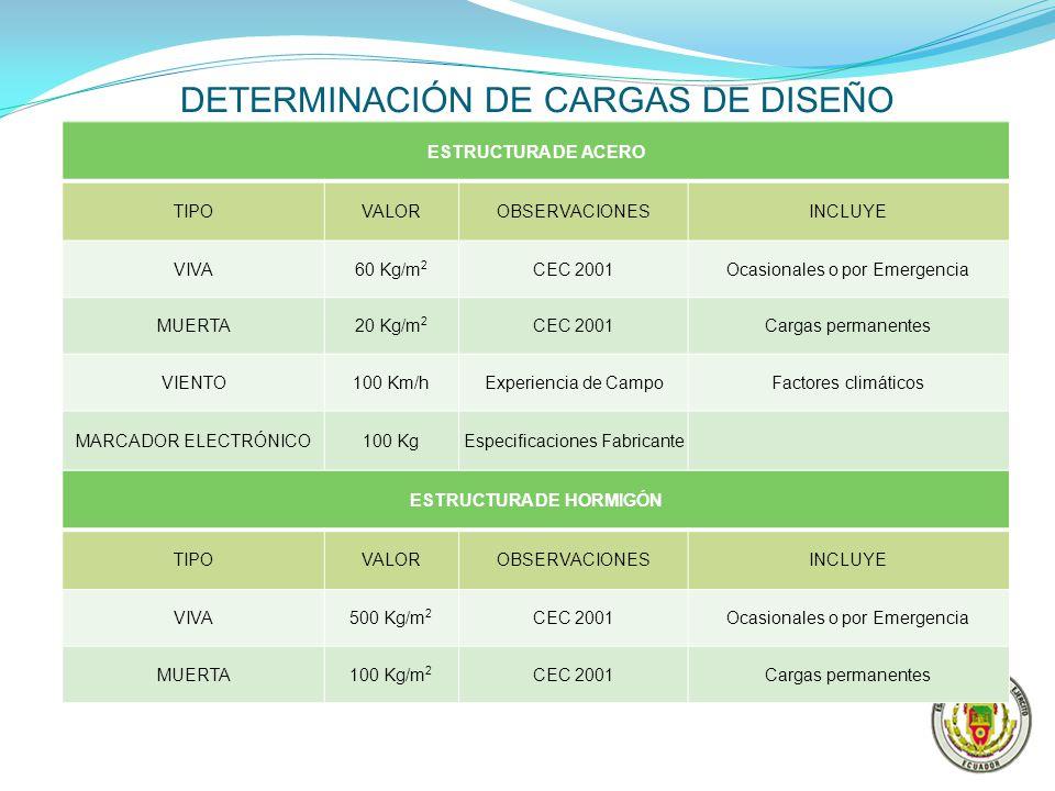DETERMINACIÓN DE CARGAS DE DISEÑO ESTRUCTURA DE ACERO TIPOVALOROBSERVACIONESINCLUYE VIVA60 Kg/m 2 CEC 2001Ocasionales o por Emergencia MUERTA20 Kg/m 2