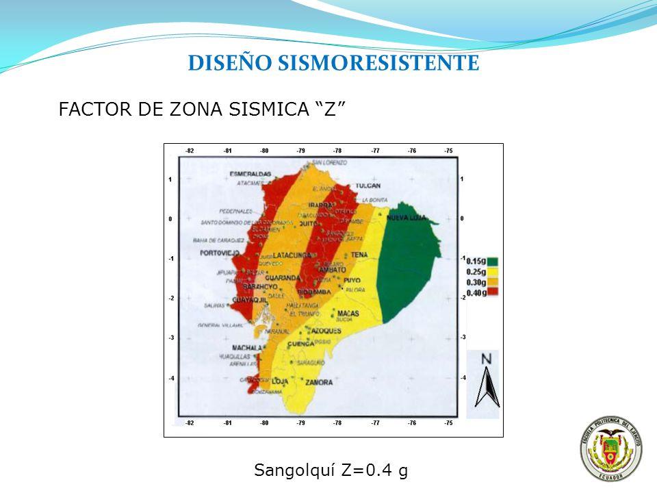 DISEÑO SISMORESISTENTE FACTOR DE ZONA SISMICA Z Sangolquí Z=0.4 g
