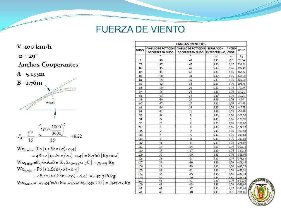 FUERZA DE VIENTO V=100 km/h = 29° Anchos Cooperantes A= 5.133m B= 1.76m Wx barlo. = Po [1,2.Sen ( )- 0,4] = 48.22 [1,2.Sen (29)- 0,4] = 8.766 [Kg/m2]